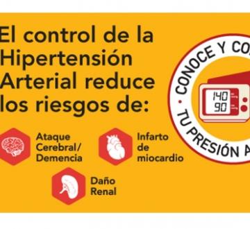 Resultados de la campaña Conoce y Controla tu Presión Arterial 2018